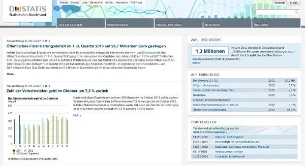 Statistisches Bundesamt Deutschland